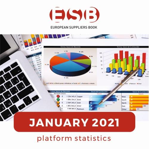 ESB 1.1